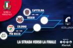 rugby semifinali playoff serie a