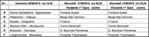 Calendario Coppa Promozione 2016