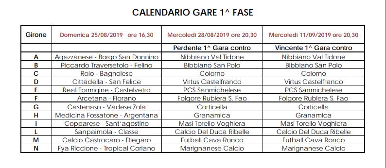 Campionato e Coppa Italia 2019/2020: gironi e calendari di