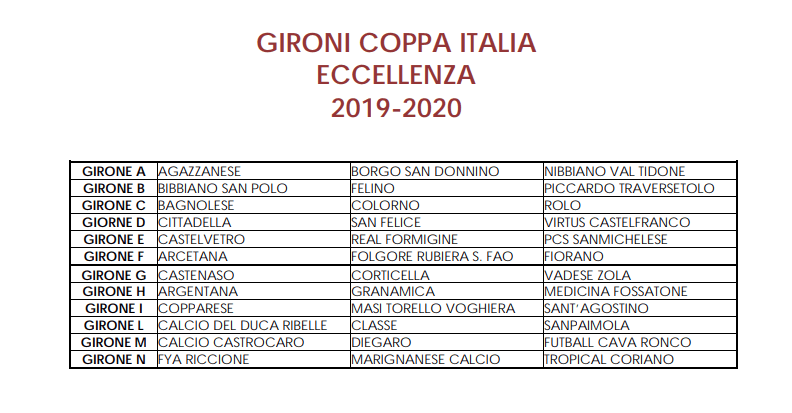 Coppa Italia 2020 Calendario.Campionato E Coppa Italia 2019 2020 Gironi E Calendari Di