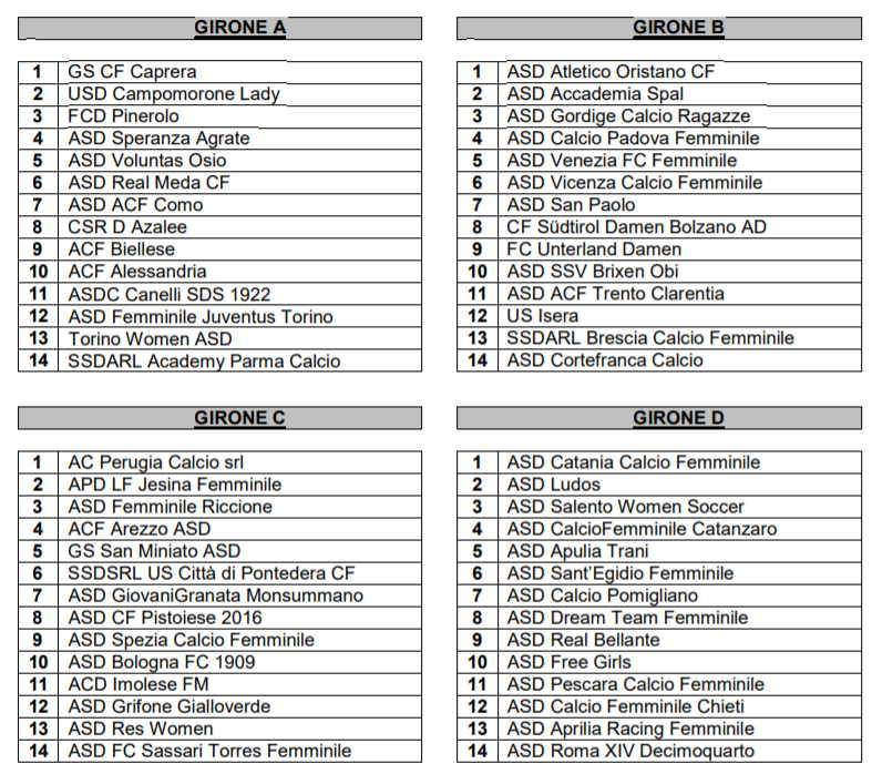 Calendario Calcio Femminile Serie B.Serie C Femminile Il Parma Iscritto Nel Girone A Il